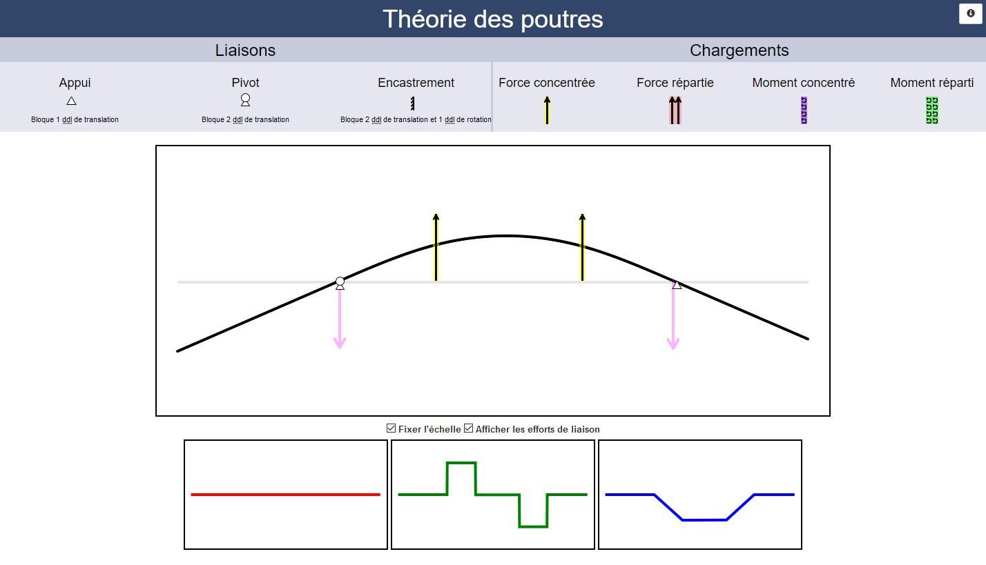 """Capture d'écran de l'application """"Théorie des poutres""""."""